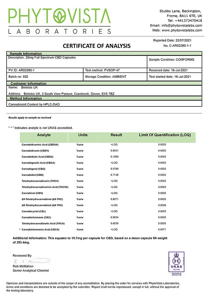 Full Spectrum CBD Oil Capsules - Certificate of Analysis