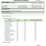 1000mg Full Spectrum CBD Oil UK Certificate of Analysis