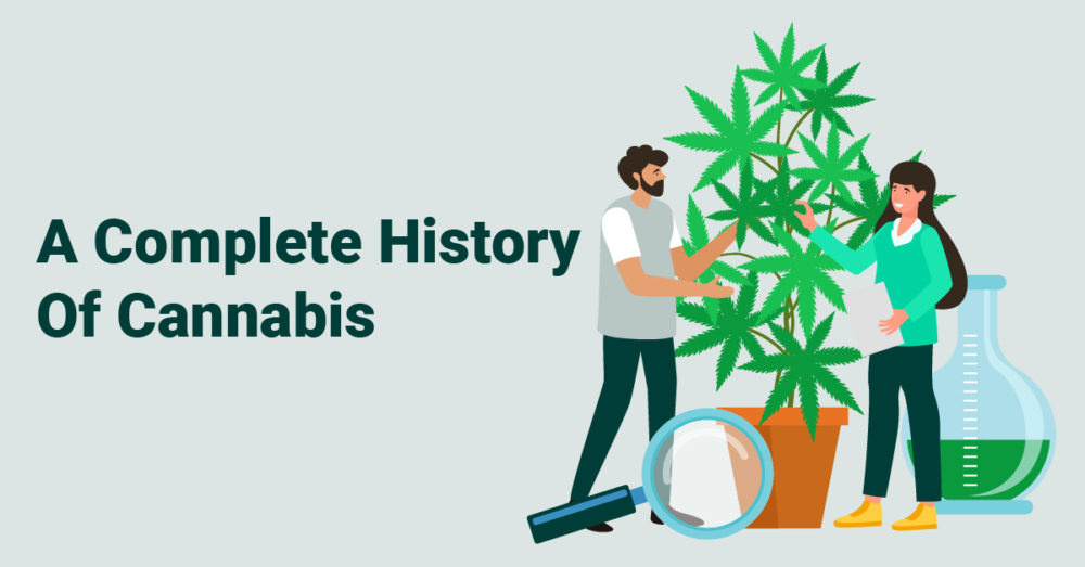 A Complete History Of Cannabis